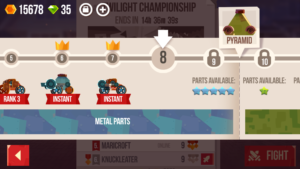 Championship Progression